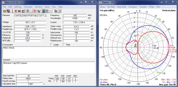 2x3 Elements cross yagi UHF side
