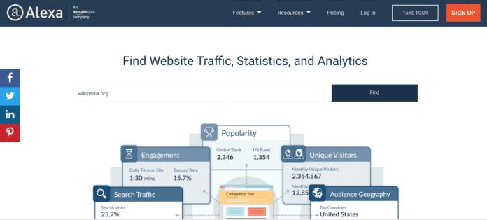 Alexa rank analysis of Dewaweb website traffic