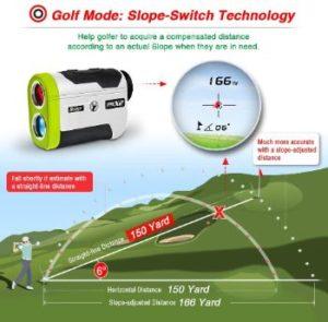 Bozily Golf Rangefinder Review slope