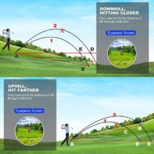 Acegmet Golf Rangefinder Review 2