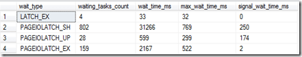 SSIS Performance Tuning–Monitoring & Data Collection (5/6)