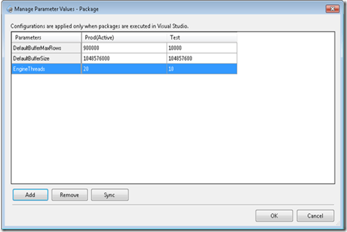SSIS 2012 Configuration Guide – Part 1: Introduction (5/6)