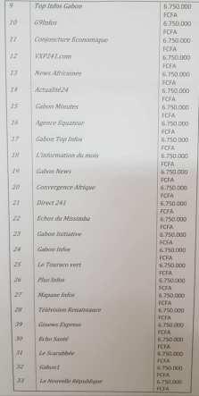 Proposition du collectif des patrons de la presse privée gabonaise - 02