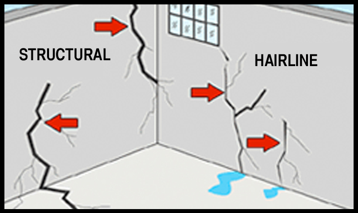 Structural and hairline cracks causing leaky basements and retaining walls.
