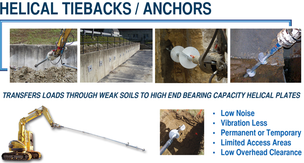 Transfer loads through weak soils with helical tiebacks and helical anchor plates.