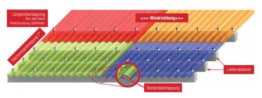 2018-06-15 10_03_38-dwz_montage_vlf_lichtplatten_gesamt.pdf