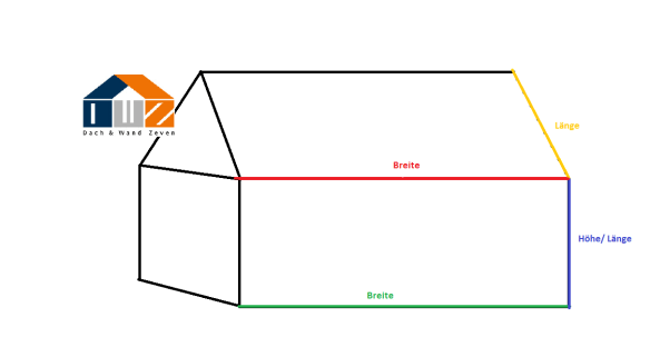 Skizze Breite Länge.png