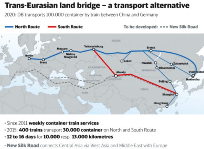 The new Silk route on rails