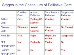 continum-of-palliative-care