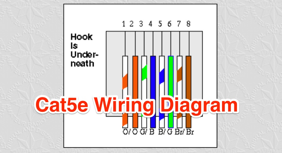 CAT5e Wiring Diagram : Resource Detail