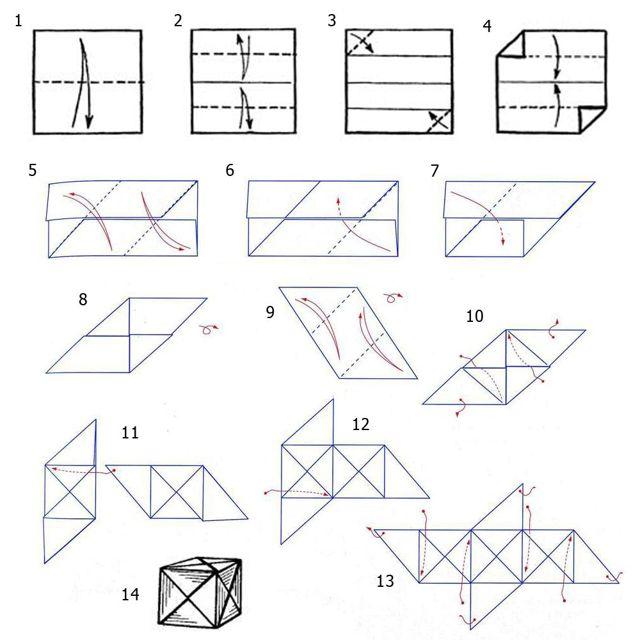 Hur man gör en kub av papper: detaljerade instruktioner för att skapa