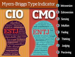 WHAT'S YOUR MYERS-BRIGGS PERSONALITY TYPE? - Dying Words