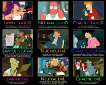 futurama-alignment-chart