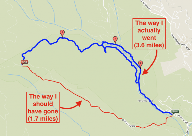 map showing Dipsea trail and accidental bypass through Muir Woods