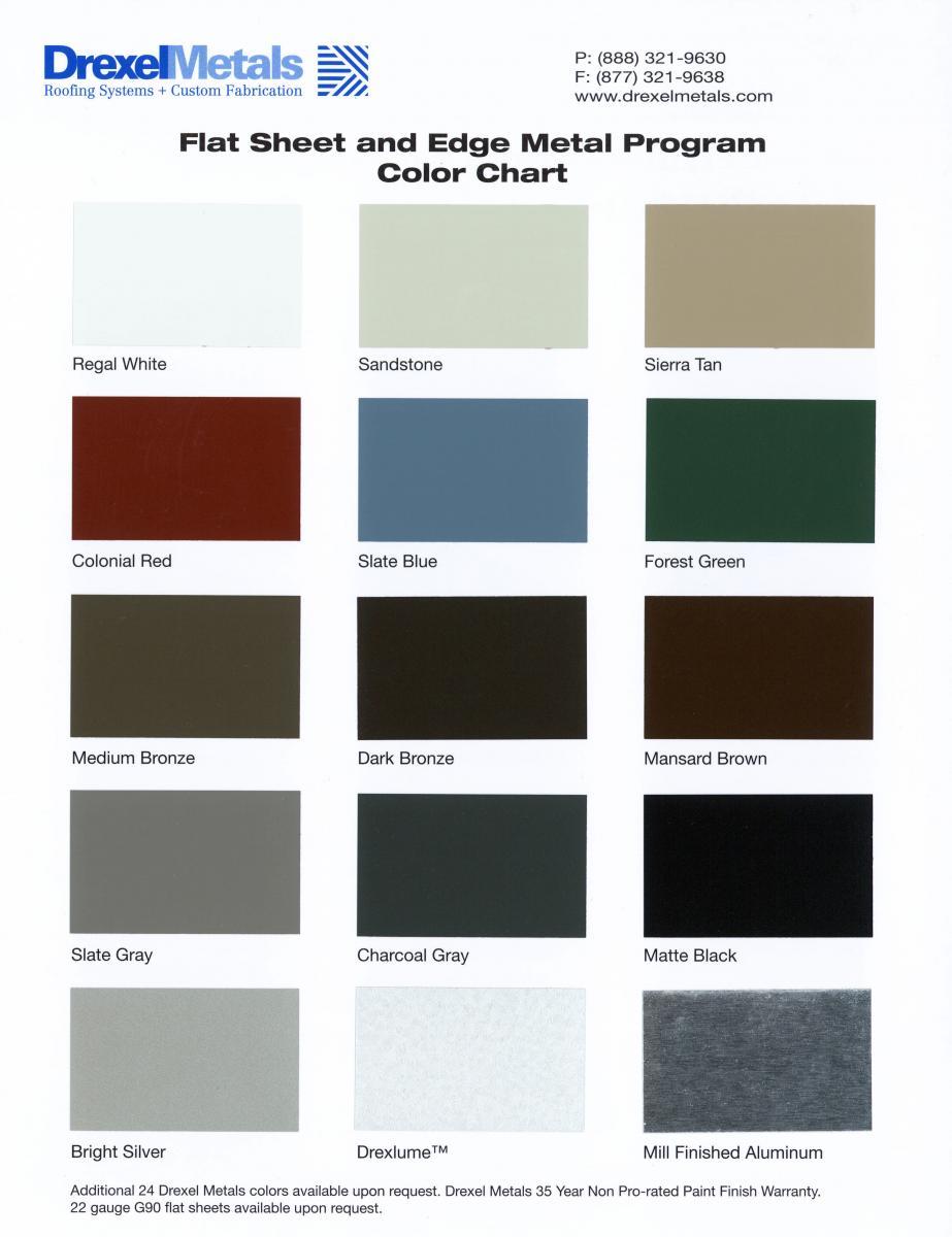 Standard Aluminum and Edge Metal Chart