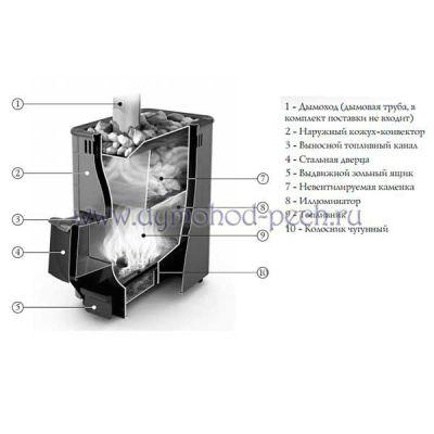 Дровяная печь для бани Аврора XXL Inox схема