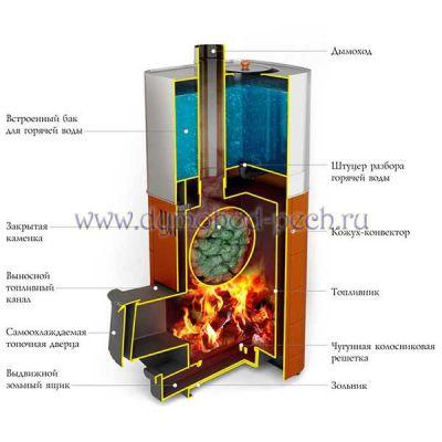 Печь для бани Бирюса 2013 Carbon схема