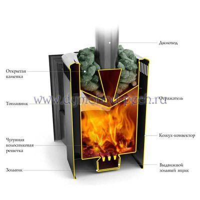 Печь для бани Компакт 2013 Carbon схема