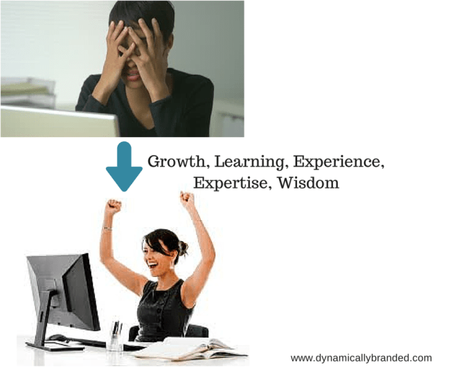 Failure is Part of Success (1)