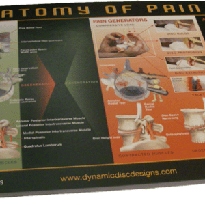 pain poster - Tear-off Mini Poster