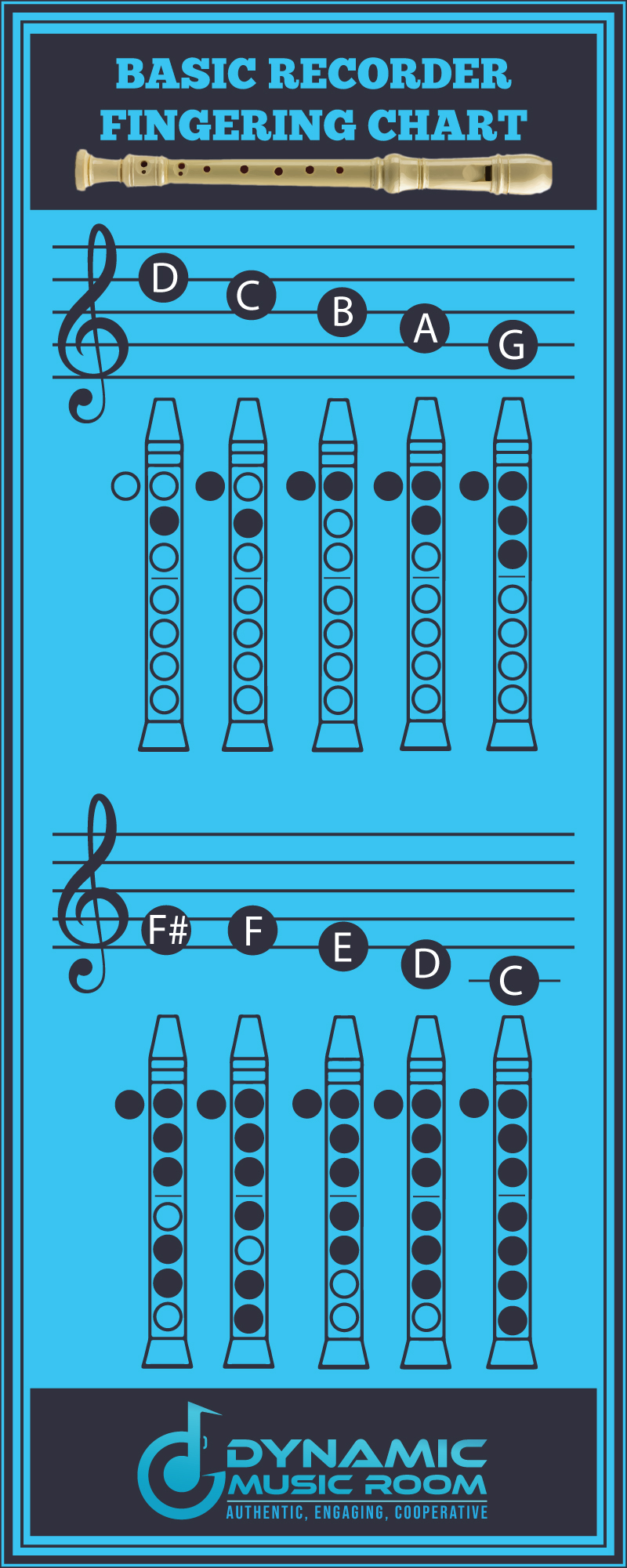 Happy Birthday On Recorder Lesson Sheet Music Easy Notes Dynamic Music Room