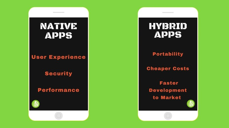 Native vs Hybrid Compare