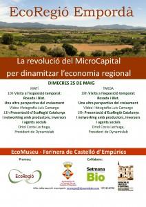 EcoRegió Castelló