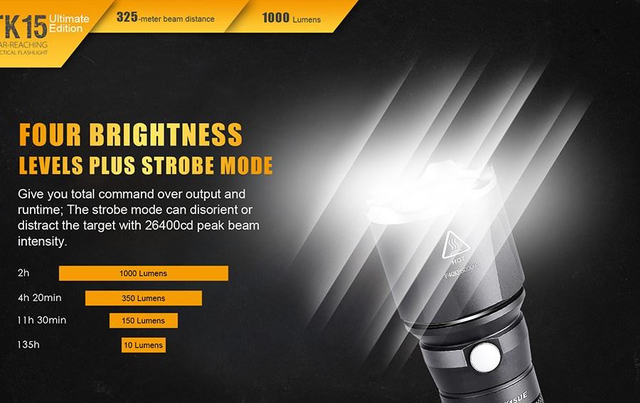 Taktické LED svietidlo Fenix TK15UE 6