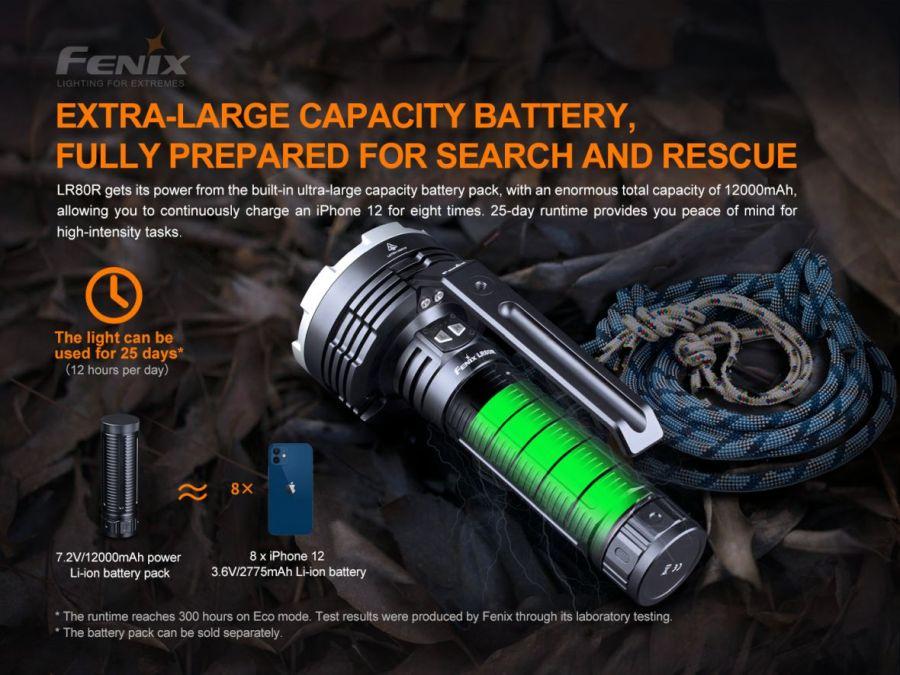 Nabíjacia LED baterka Fenix LR80R