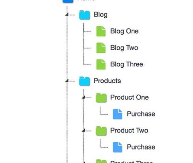 Folder Sitemap Style