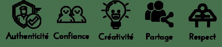 Valeurs : Authenticité, Confiance, Créativité, Partage, Respect