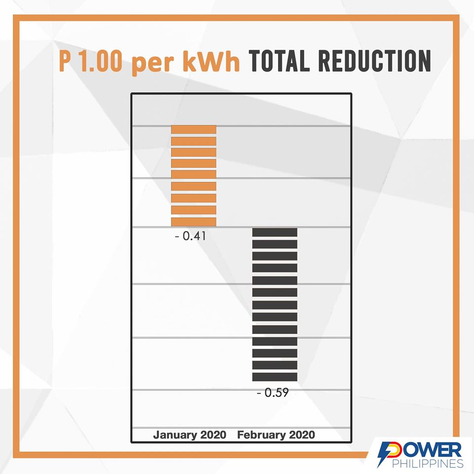 Power PH Infographics2.jpg