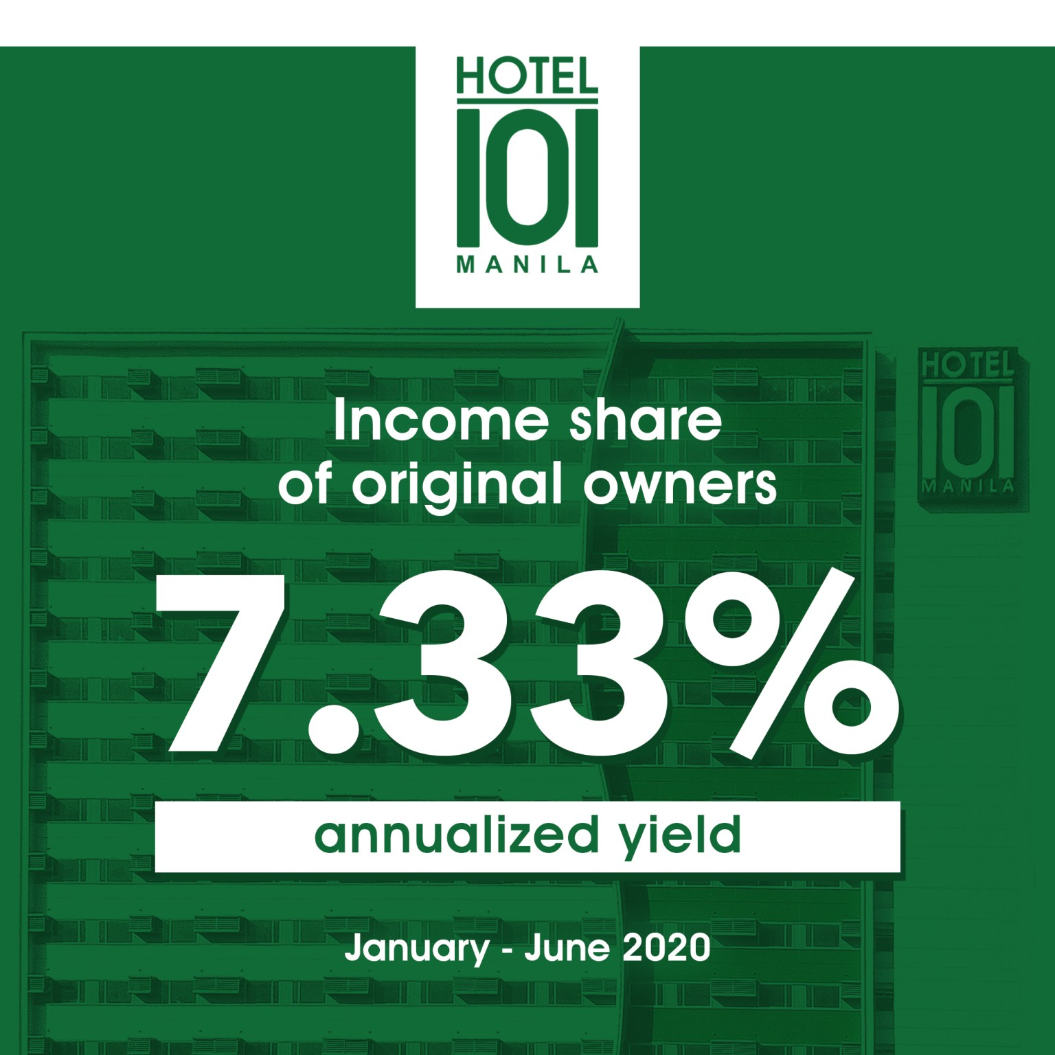 Hotel 101 - Manila 1H 2020 Annualized Yield