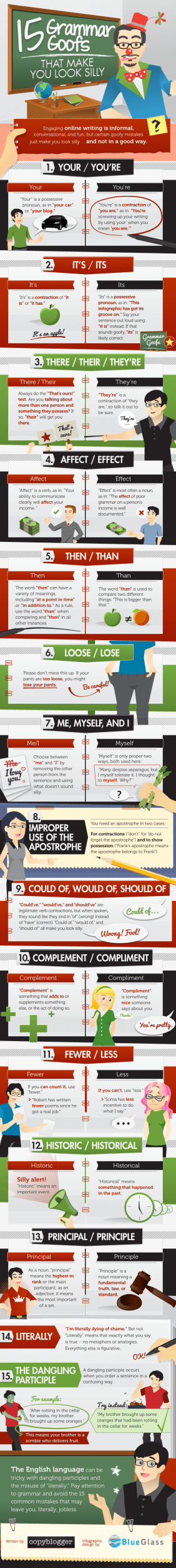 http://dailyinfographic.com/15-grammar-mistakes-that-can-make-you-look-silly-infographic