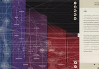 Бельгієць створив інтерактивну енциклопедію музики MusicMap
