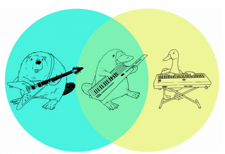 https://thesocietypages.org/socimages/2011/12/17/now-you-will-never-forget-what-a-venn-diagram-is/