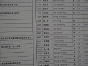 Teil der Liste der umgekommenen Kinder (Ai Weiwei) @RAA, Sept 2015, Foto (c) Daniel Zylbersztajn