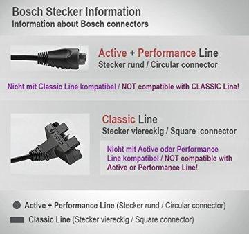 Bosch Lithium Ionen Akku 36V, 8,3Ah - 1