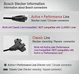 Bosch Ladegerät Performance Line 36V - 1