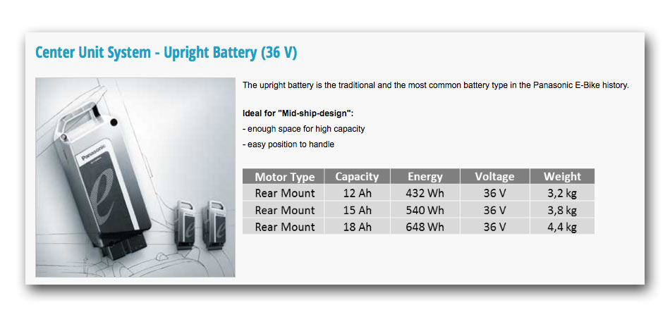 What Do An E Bikes Battery Specs Really Mean E Bikerumor
