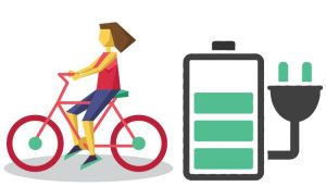 Levensduur Accu elektrische fiets