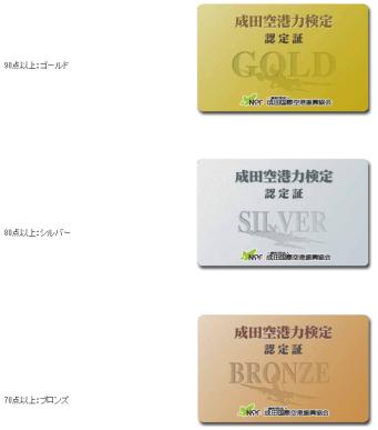 成田空港力検定 -認定証