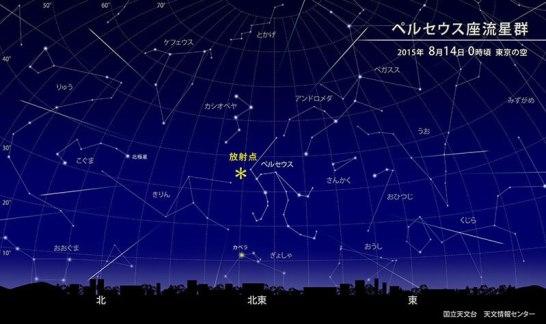ペルセウス流星群 - 放射点(北東)