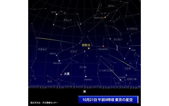 オリオン座流星群を観察するには - 国立天文台