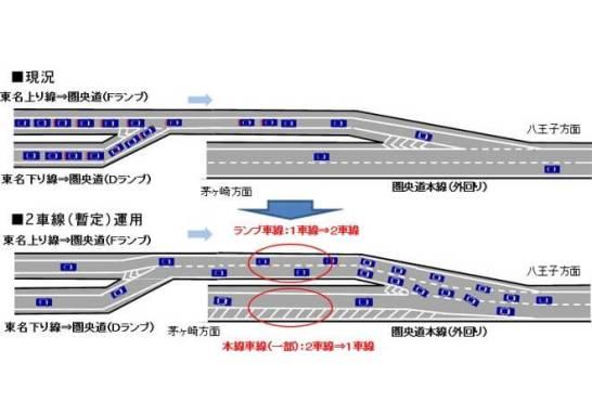 東名海老名 JCT - NEXCO 中日本