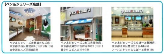 ベン&ジェリーズ(店舗)