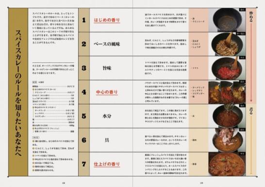 スパイスカレー事典 - スパイスカレーのルール
