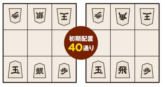 9マス将棋 - 遊び方