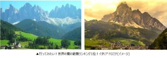 イタリア - ドロミテ