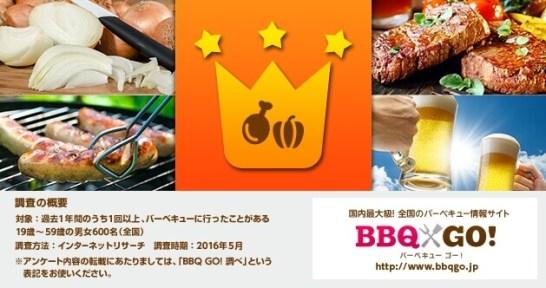 バーベキューで欠かせないおすすめ食材・飲料ランキング - BBQ GO! 調べ